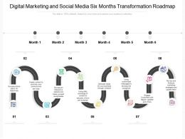 Digital Marketing And Social Media Six Months Transformation Roadmap