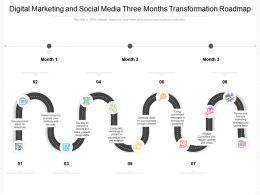 Digital Marketing And Social Media Three Months Transformation Roadmap