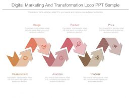 Digital Marketing And Transformation Loop Ppt Sample