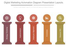 Digital Marketing Automation Diagram Presentation Layouts