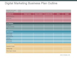 Digital Marketing Business Plan Outline Powerpoint Slide Designs