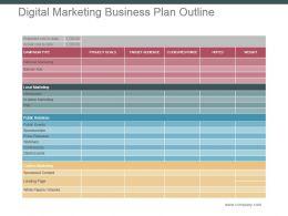 Digital Marketing Business Plan Outline Powerpoint Slide Designs