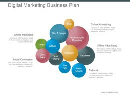 Digital Marketing Business Plan Powerpoint Slide Deck Samples