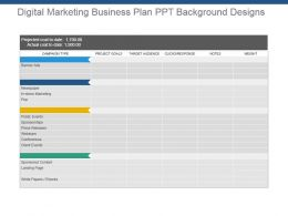 Digital Marketing Business Plan Ppt Background Designs