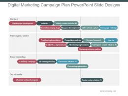 Digital Marketing Campaign Plan Powerpoint Slide Designs