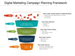 Digital Marketing Campaign Planning Framework