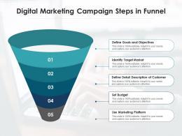Digital Marketing Campaign Steps In Funnel