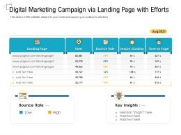 Digital Marketing Campaign Via Landing Page With Efforts
