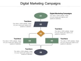Digital Marketing Campaigns Ppt Powerpoint Presentation Template Cpb