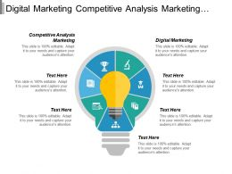 Digital Marketing Competitive Analysis Marketing Project Management Branding Marketing Cpb