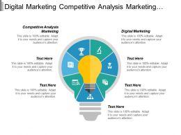 digital_marketing_competitive_analysis_marketing_project_management_branding_marketing_cpb_Slide01
