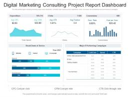Digital Marketing Consulting Project Report Dashboard