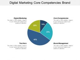 Digital Marketing Core Competencies Brand Management Marketing Automation Cpb