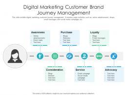Digital Marketing Customer Brand Journey Management