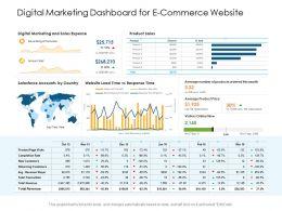Digital Marketing Dashboard For E Commerce Website