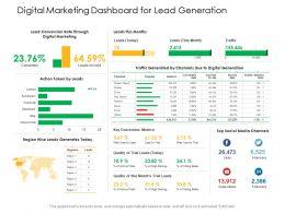 Digital Marketing Dashboard For Lead Generation