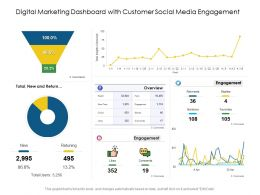 Digital Marketing Dashboard With Customer Social Media Engagement