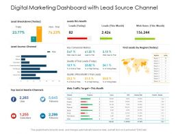 Digital Marketing Dashboard With Lead Source Channel