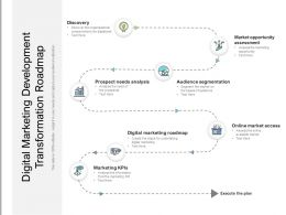 Digital Marketing Development Transformation Roadmap