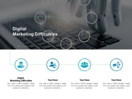 Digital Marketing Difficulties Ppt Powerpoint Presentation Outline Tips Cpb