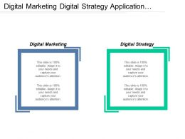 Digital Marketing Digital Strategy Application Management Franchise Management Cpb