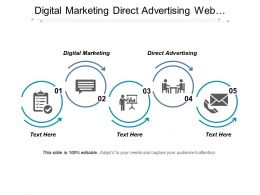Digital Marketing Direct Advertising Web Development Asset Management Cpb