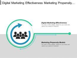 Digital Marketing Effectiveness Marketing Propensity Models Brand Marketing Personalization Cpb