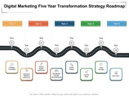 Digital Marketing Five Year Transformation Strategy Roadmap