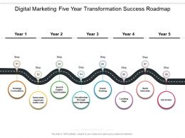 Digital Marketing Five Year Transformation Success Roadmap