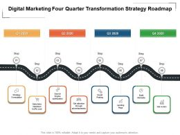 Digital Marketing Four Quarter Transformation Strategy Roadmap