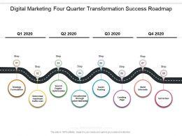 Digital Marketing Four Quarter Transformation Success Roadmap