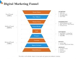 Digital Marketing Funnel Courses M2446 Ppt Powerpoint Presentation Outline Ideas