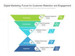 Digital Marketing Funnel For Customer Retention And Engagement