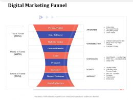 Digital Marketing Funnel Free Mini Ppt Powerpoint Presentation Portfolio Skills