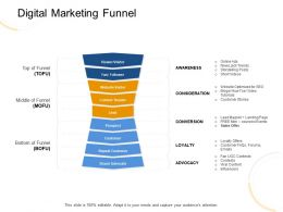 Digital Marketing Funnel Middle M1963 Ppt Powerpoint Presentation Layouts Graphics