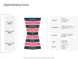 Digital Marketing Funnel Ppt Powerpoint Presentation Slides Files