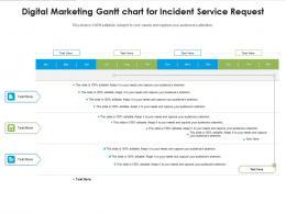 Digital Marketing Gantt Chart For Incident Service Request