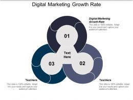 Digital Marketing Growth Rate Ppt Powerpoint Presentation Ideas Show Cpb