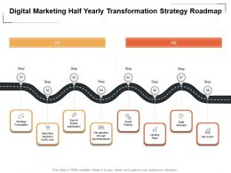 Digital Marketing Half Yearly Transformation Strategy Roadmap