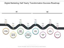 Digital Marketing Half Yearly Transformation Success Roadmap