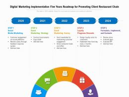 Digital Marketing Implementation Five Years Roadmap For Promoting Client Restaurant Chain