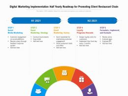 Digital Marketing Implementation Half Yearly Roadmap For Promoting Client Restaurant Chain