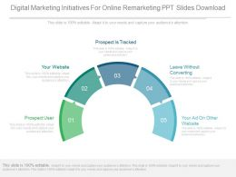 Digital Marketing Initiatives For Online Remarketing Ppt Slides Download