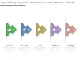 Digital Marketing Integration Framework Powerpoint Slide Presentation Guidelines