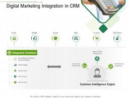 Digital Marketing Integration In CRM Client Relationship Management Ppt Slides Outfit