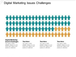 Digital Marketing Issues Challenges Ppt Powerpoint Presentation Ideas Mockup Cpb