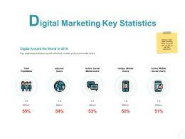 Digital Marketing Key Statistics Linear Ppt Powerpoint Presentation Portfolio Rules