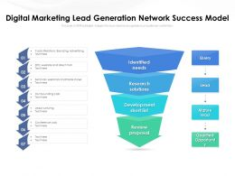 Digital Marketing Lead Generation Network Success Model