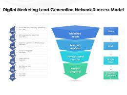 Digital Marketing Lead Generation Network Success Model