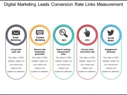 Digital Marketing Leads Conversion Rate Links Measurement